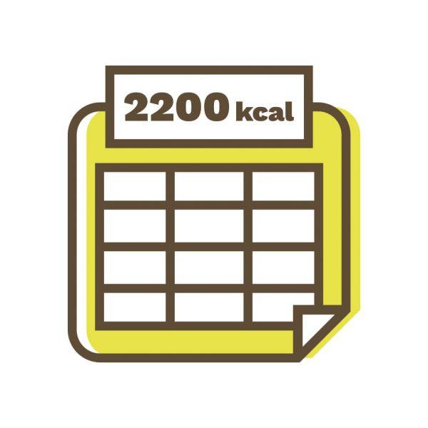 gotowe diety 2200